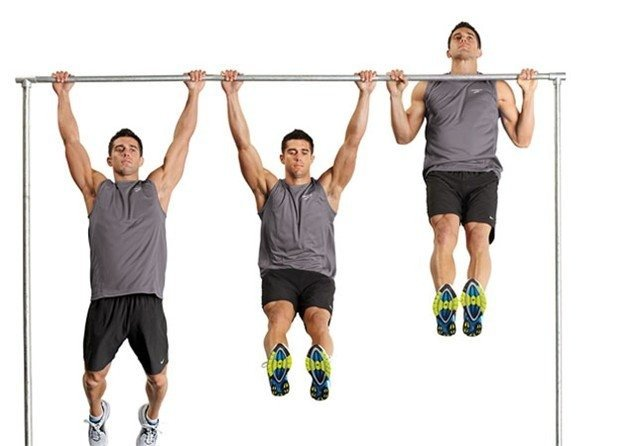 What are pull ups